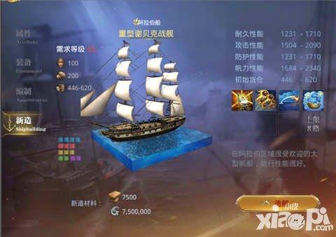 大航海之路重型谢贝克战舰属性图鉴