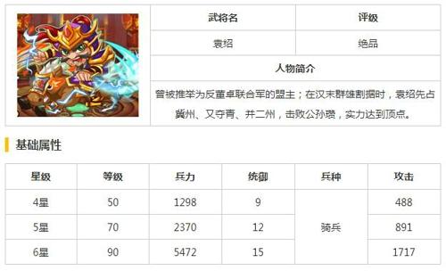 大牌三国袁绍属性图鉴