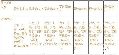 小冰冰传奇11月26号安卓新服熔火胫甲开启公告