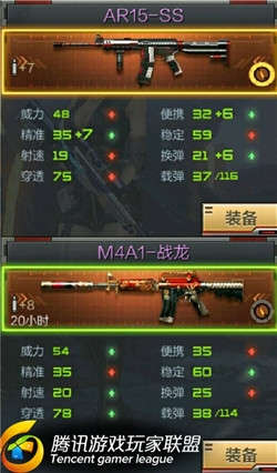 CF手游AR15-SS全面评测 AR15-SS怎么样