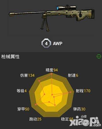 全民枪战awp使用技巧详解