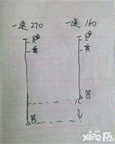 阴阳师拉条和行动条机制图解