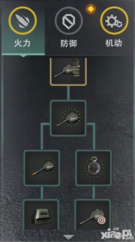 坦克连吧_坦克连手游科技介绍 科技的图文分析