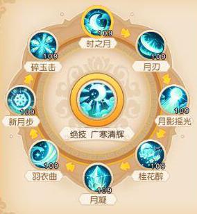 梦幻西游手游月宫修炼顺序推荐 月宫修炼攻略