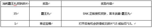 王者荣耀12月5日版本活动公告
