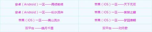 梦幻西游手游12月27日维护公告 战斗平衡调整