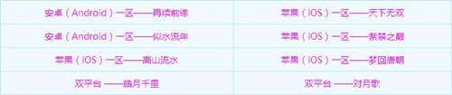 梦幻西游手游1月3日维护公告 帮派车轮战玩法上线