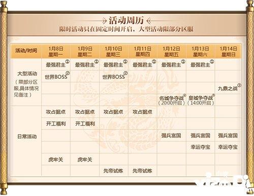 乱世王者1.8-1.14日常活动周历