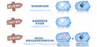 QQ飞车手游全新冰雪主题地图即将登场 情侣套装银辉幻想甜蜜首发