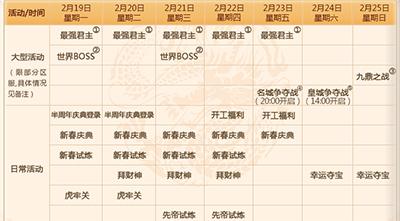乱世王者春节日常活动周历