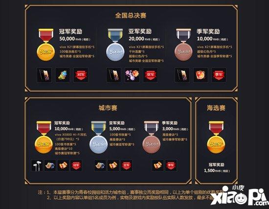 梦幻西游手游2018城市英雄争霸赛春季赛报名火热开启