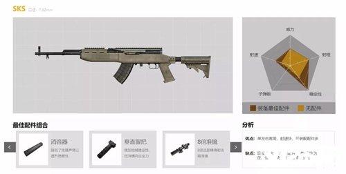 和平精英M762副武器搭配推荐