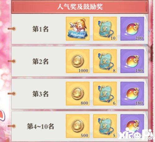 狐妖小红娘手游新一代萌王获奖名单