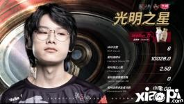 第五人格IVL焦点战:Weibo战胜TIANBA