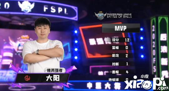 《街头篮球》SFSA总决赛16强巡礼:北京冠军难突围