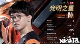 第五人格IVL职业联赛秋季赛常规赛Weibo vs ZQ第三局