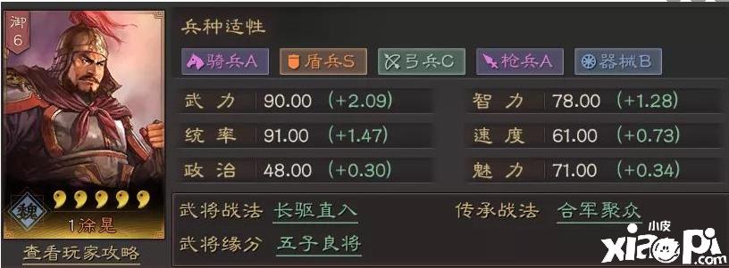 三国志战略版徐晃阵容选测评搭配介绍
