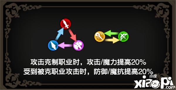 《苍之骑士团2》评测:精致创新下的日系策略RPG依然十分能打